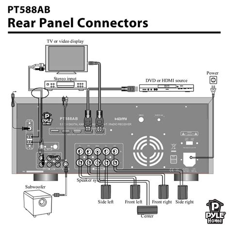 Home Theater 5 1 Wiring Diagram by Pyle 5 1 Channel Home Theater Av Receiver Bt Wireless