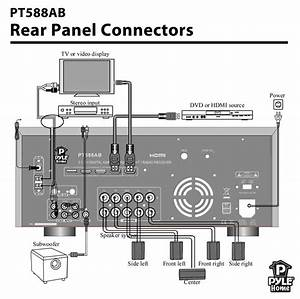 Pylehome - Pt588ab - Home And Office - Amplifiers - Receivers - Sound And Recording