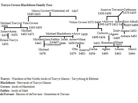 Blackthorn Shadowhunters Family Tree