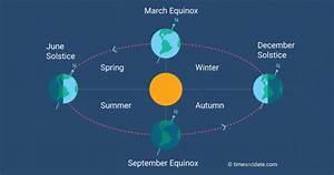 Autumn Equinox 2017