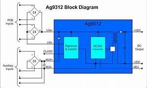 Ag9300
