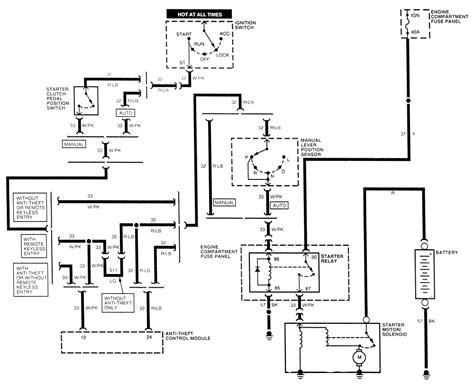 International Battery Diagram by Mysterious Starter Or Wiring Issue Ford Mustang Forums