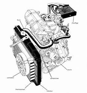 Circuit De Refroidissement Moteur : le syst me de refroidissement d 39 une voiture ~ Gottalentnigeria.com Avis de Voitures