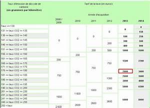 Carte Grise Import : prix carte grise ferrari id e d 39 image de voiture ~ Medecine-chirurgie-esthetiques.com Avis de Voitures