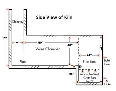 experienced wood firer shares kiln plans   small instructional wood kiln ceramic arts daily