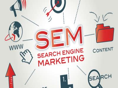 Sem Marketing by What Is Sem How To Used Search Engine Marketing Tools