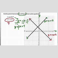 Lesson Solving Linear Systems Graphically Youtube