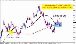 Stock Market Chart Analysis 04 29 13