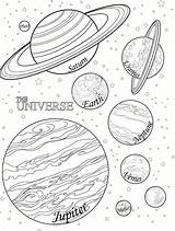 Planet Coloring Pages Printable Planets Universe Solar System sketch template