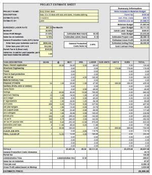 yellow pad estimating template renovation estimates
