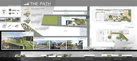 path community mall design project located  ayutthaya thailand faculty  architecture