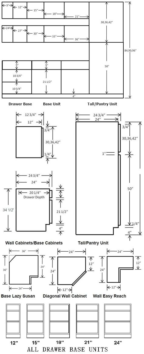 how to build kitchen cabinets step by step kitchen cabinet plan pdf www redglobalmx org