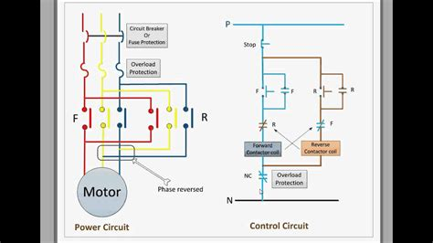 control circuit for forward and motor youtube