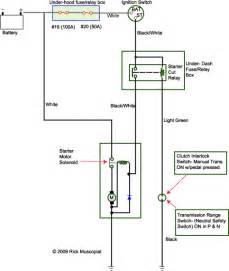 similiar motor starter schematic keywords motor starter wiring diagram siemens motor starter wiring diagram