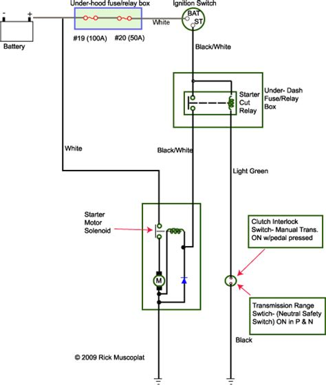 Rover Remote Starter Diagram by No Crank When Honda Ricks Free Auto Repair Advice