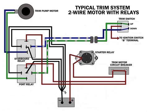 Common Outboard Motor Trim Tilt System Wiring Diagrams