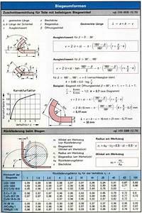 Gestreckte Länge Berechnen Programm : formel f r die gestreckte l nge wissenstransfer anlagen und maschinenbau fertigungstechnik ~ Themetempest.com Abrechnung