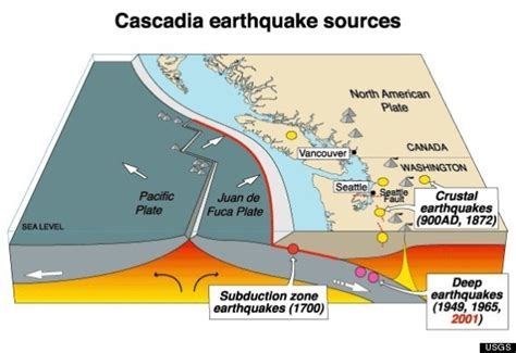america geologic history revised in new subduction