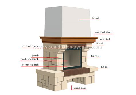 parts of a fireplace house heating wood firing fireplace image