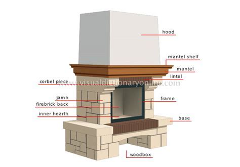 HOUSE :: HEATING :: WOOD FIRING :: FIREPLACE image