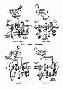 Diagram Showing A Three