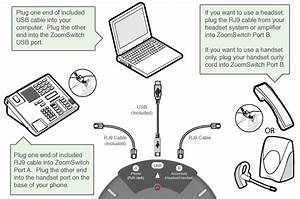 Zoomswitch Usb Switch For Wireless And Corded Headsets