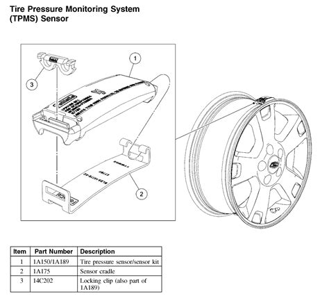 ford  tire pressure monitor fault