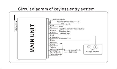 Car Universal Remote Control Central Lock Keyless Entry
