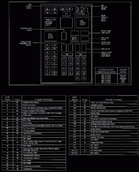 Ford Expedition Fuse Box Diagram Wiring