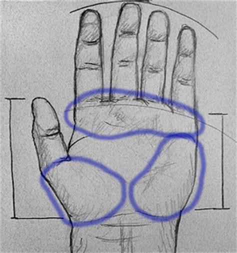 Hände Zeichnen Lernen by Haende Zeichnen Lernen