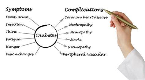 diab wwwdailymedicaldiscoveriescom