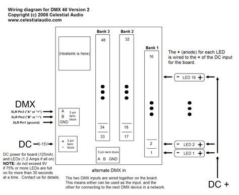 dmx wiring diagram get free image about wiring diagram