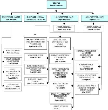 rapport de stage secretaire medicale memoire rapport de stage en master 1 psychologie sociale du travail et des ressources