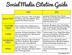 How to cite a Tweet and other social media in a medical ...