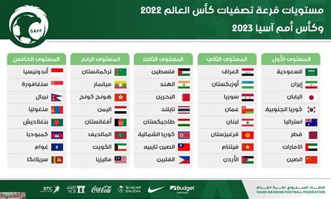 جدول مواعيد مباريات تصفيات كأس العالم آسيا 2022 يحدث في كل مباراة في تصفيات كأس العالم آسيا. ترتيب مجموعة السعودية في تصفيات كاس العالم 2022 - المُحيط