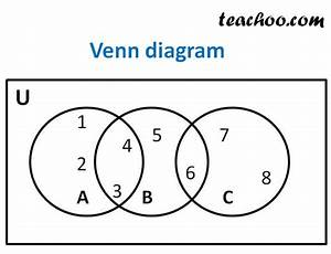 Venn Diagram Questions - With Examples - Teachoo