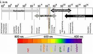Wellenlänge Berechnen Licht : mathematik f r biologen wellenl ngen ~ Themetempest.com Abrechnung