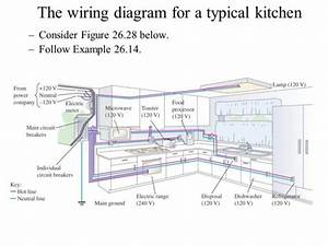 Kitchen Electrical Wiring Diagram