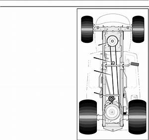 Murray Lawn Mower Drive Belt Diagram