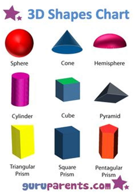 shapes worksheets  flashcards guruparents pre