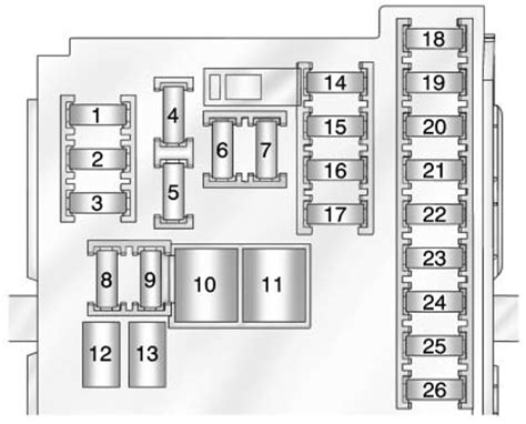 2012 Buick Verano Fuse Box Diagram by Buick Regal Instrument Panel Fuse Block Electrical