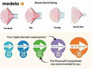 Medela Breast Pump Parts Kit