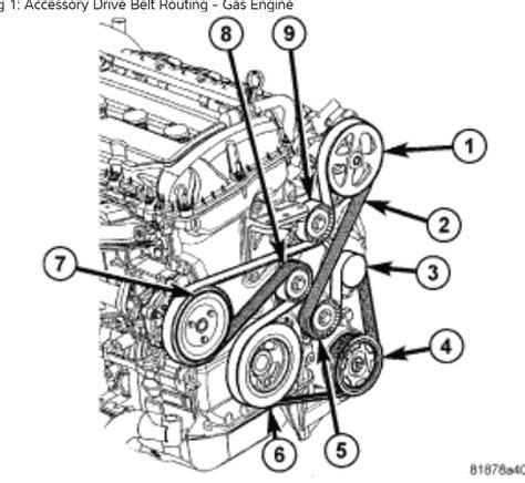 Jeep Patriot 2 4 Engine Diagram by 2007 Jeep Compass Engine Diagram Automotive Parts