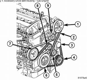 2007 Jeep Patriot Serpentine Belt Replacement  I Need A Diagram Inside 2007 Jeep Compass Engine