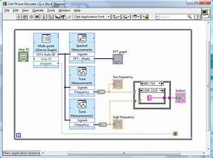 Ni Labview For Education Software
