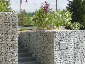 Mur En Gabion : http autour gabion boite aux lettres ~ Premium-room.com Idées de Décoration