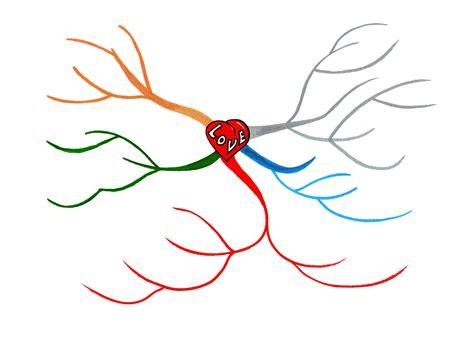 mind map template templates mind map www mindmaps moonfruit