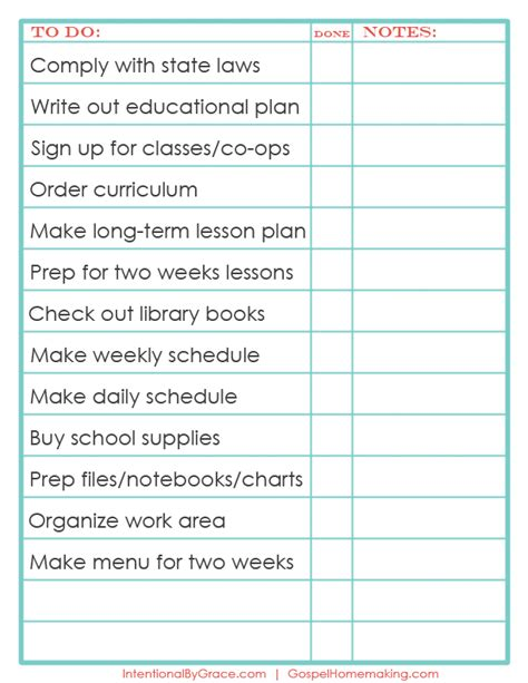 Homeschool Checklist Template by The Ultimate List Of Free Homemaking Printables