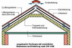 Dach Dämmen Ohne Unterspannbahn : steildach bel ftet oder unbel ftet das ist hier die frage ~ Lizthompson.info Haus und Dekorationen