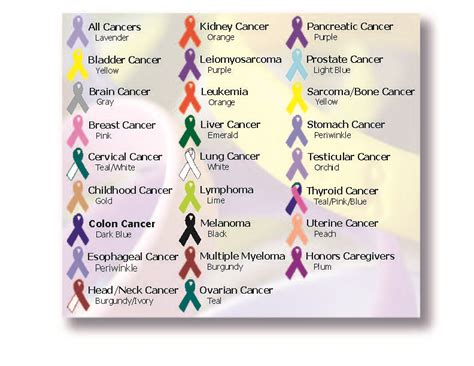 ribbon colors cancer ribbon colors printable pdf color chart printable
